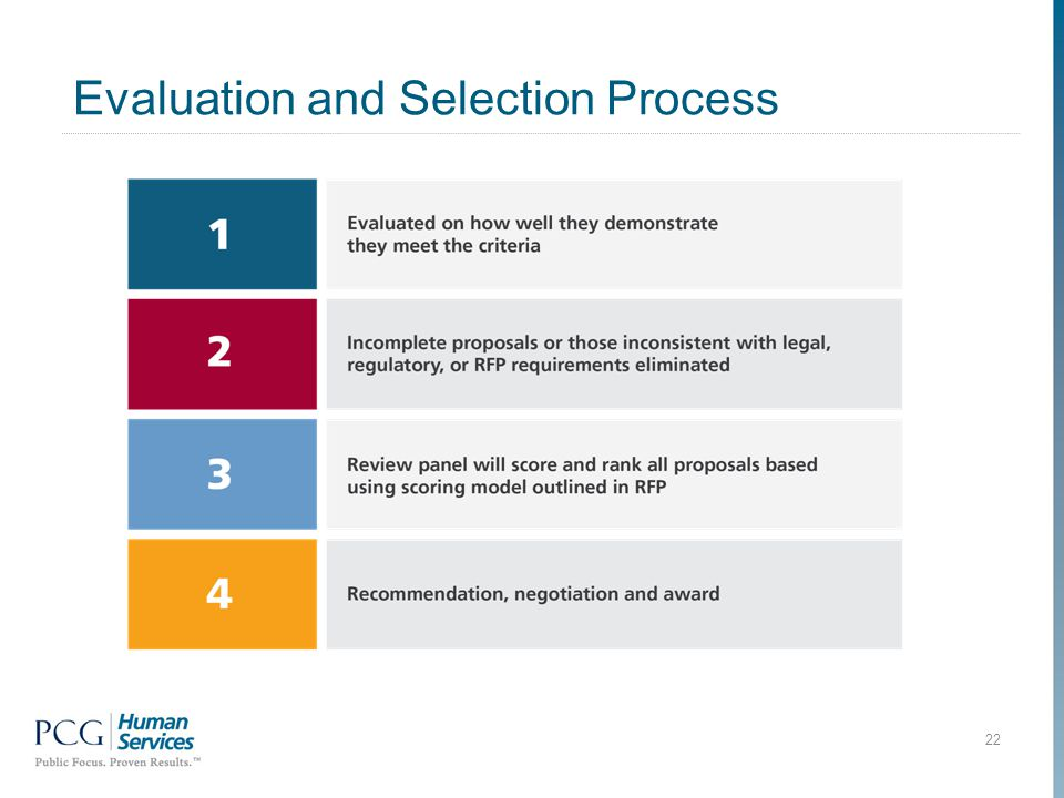 Evaluation and Selection Process 22