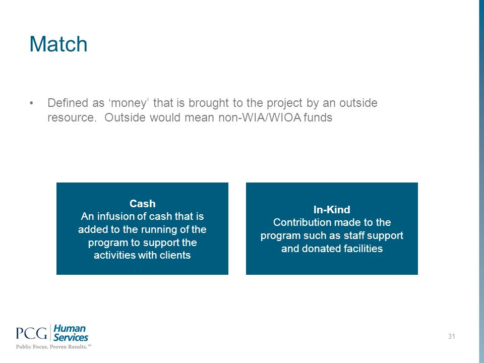 Match Defined as 'money' that is brought to the project by an outside resource.