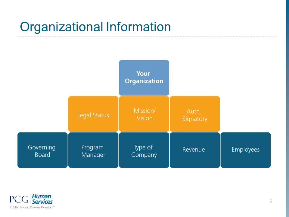 Organizational Information 6