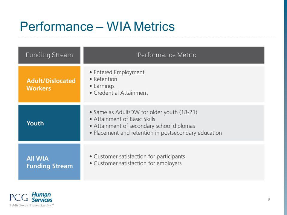 Performance – WIA Metrics 8
