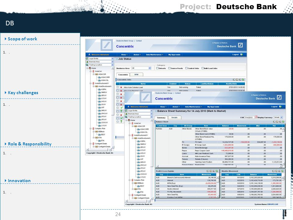 Project: Deutsche Bank  Scope of work 1.To propose a visual design enhancement for an existing Server Monitoring System and thus improve Branding & V