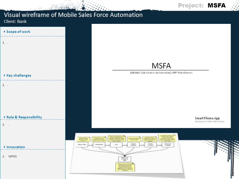 Project: MSFA  Scope of work 1..  Key challenges 1..  Role & Responsibility  Innovation 1.MPOS 1.. Visual wireframe of Mobile Sales Force Automati