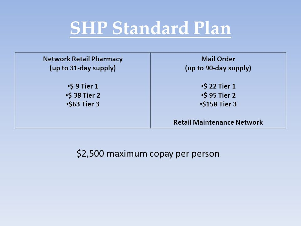 SHP Standard Plan Network Retail Pharmacy (up to 31-day supply) $ 9 Tier 1 $ 38 Tier 2 $63 Tier 3 Mail Order (up to 90-day supply) $ 22 Tier 1 $ 95 Ti