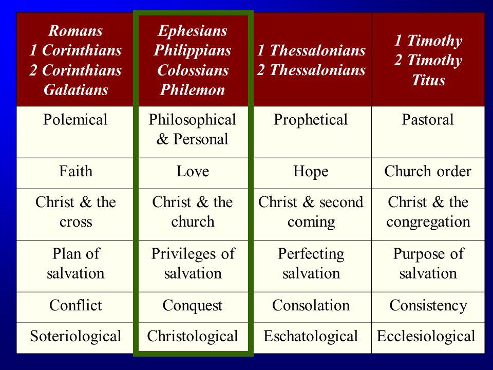 Romans 1 Corinthians 2 Corinthians Galatians Ephesians Philippians Colossians Philemon 1 Thessalonians 2 Thessalonians 1 Timothy 2 Timothy Titus Polem