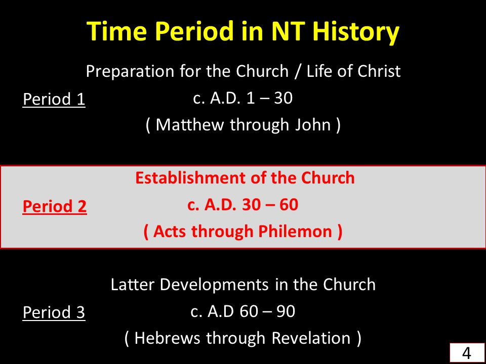 Time Period in NT History Preparation for the Church / Life of Christ c.