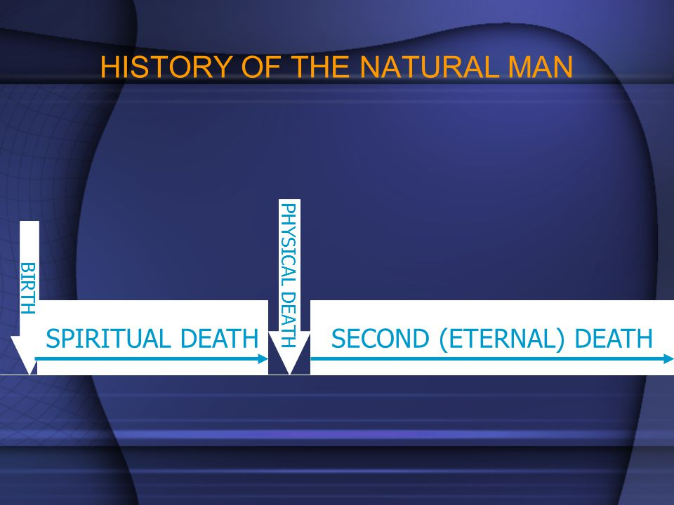 HISTORY OF THE NATURAL MAN BIRTH SPIRITUAL DEATH PHYSICAL DEATH SECOND (ETERNAL) DEATH