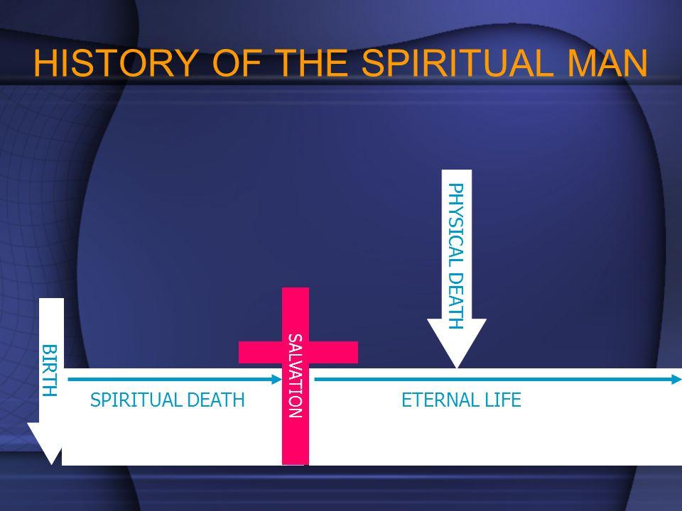 HISTORY OF THE SPIRITUAL MAN PHYSICAL DEATH SPIRITUAL DEATH SALVATION ETERNAL LIFE BIRTH