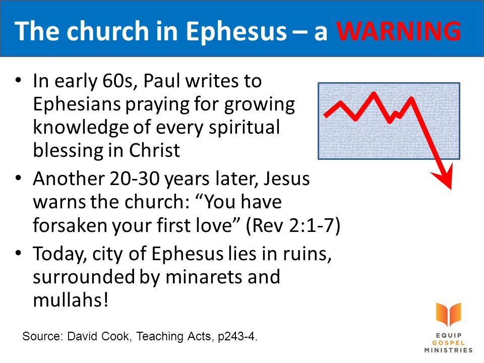 The church in Ephesus – a WARNING In early 60s, Paul writes to Ephesians praying for growing knowledge of every spiritual blessing in Christ Another 20-30 years later, Jesus warns the church: You have forsaken your first love (Rev 2:1-7) Today, city of Ephesus lies in ruins, surrounded by minarets and mullahs.