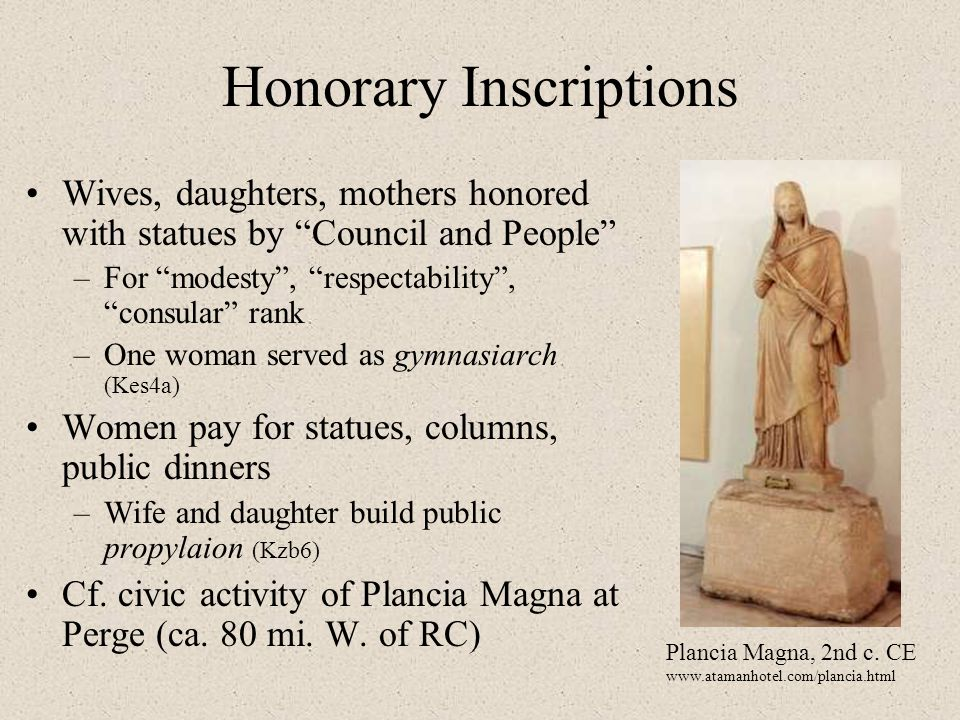 Honorary Inscriptions Wives, daughters, mothers honored with statues by Council and People –For modesty , respectability , consular rank –One woman served as gymnasiarch (Kes4a) Women pay for statues, columns, public dinners –Wife and daughter build public propylaion (Kzb6) Cf.