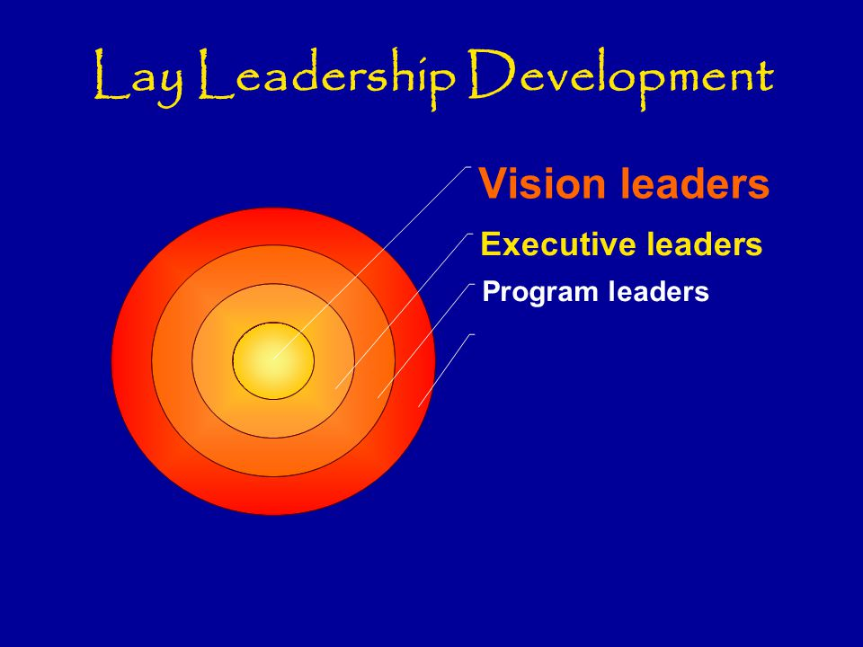 Lay Leadership Development Vision leaders Executive leaders Program leaders