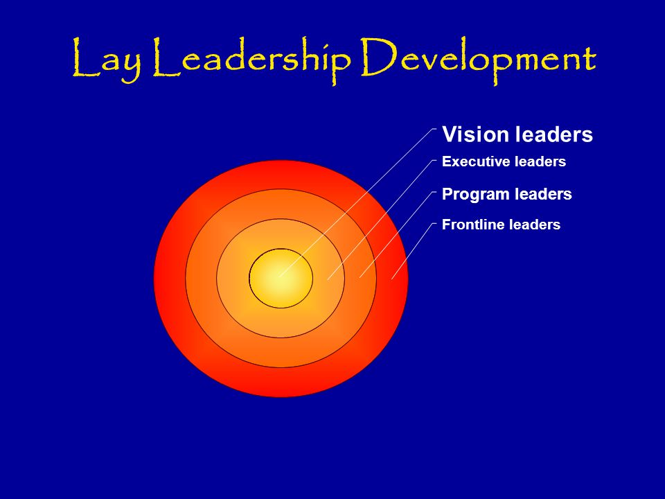 Lay Leadership Development Vision leaders Executive leaders Program leaders Frontline leaders