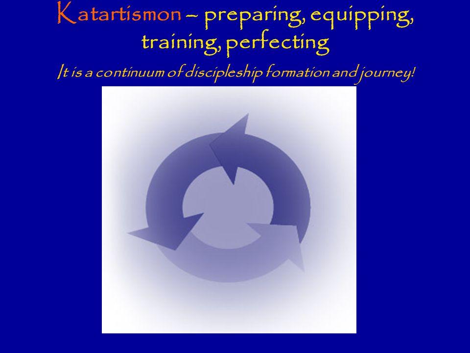Equipping – to make whole or to complete Katartisis (  s) Katartismon ( 