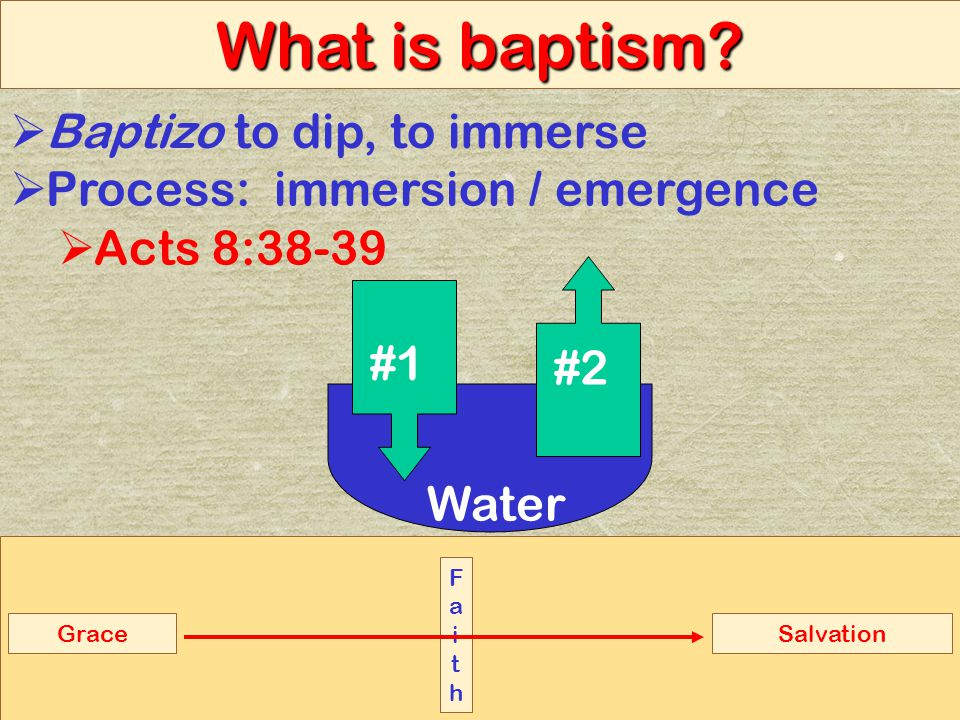 What is baptism.