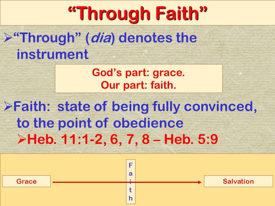 """""""Through Faith"""" GraceSalvation FaithFaith  """"Through"""" (dia) denotes the instrument God's part: grace. Our part: faith.  Faith: state of being fully c"""