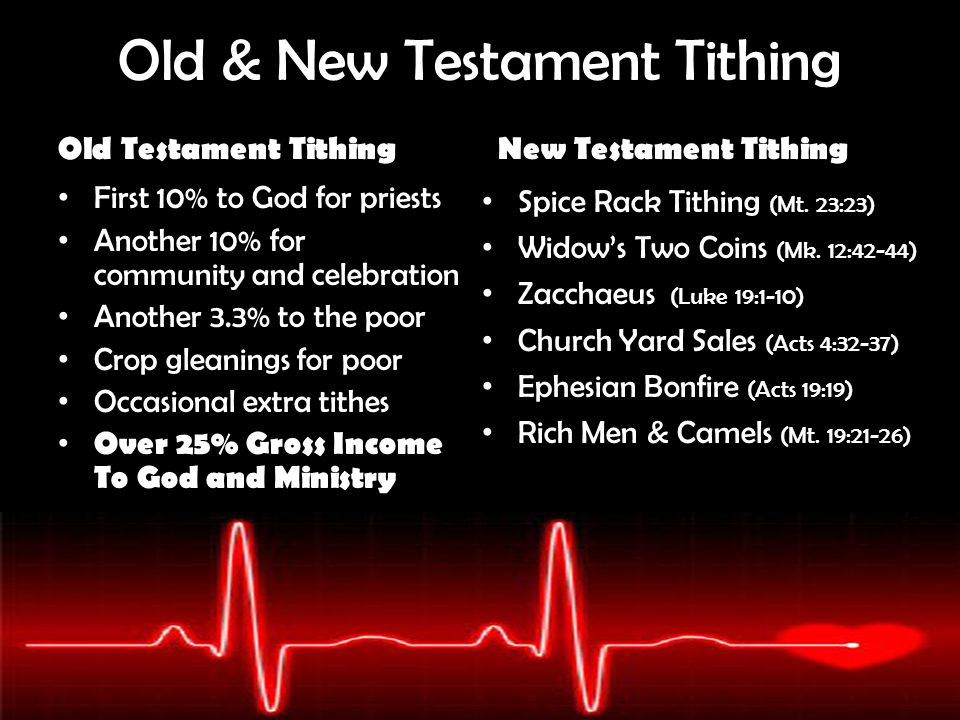 Old & New Testament Tithing Old Testament Tithing First 10% to God for priests Another 10% for community and celebration Another 3.3% to the poor Crop