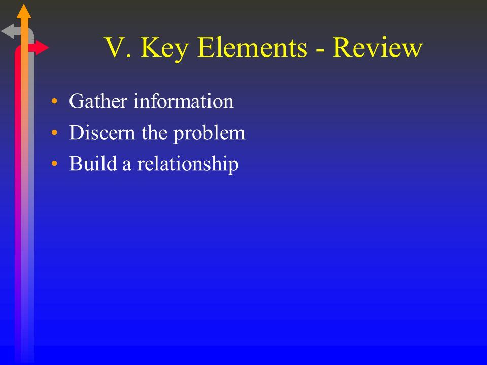 F.Assign Homework 2.Keys to effective homework a.Be specific.