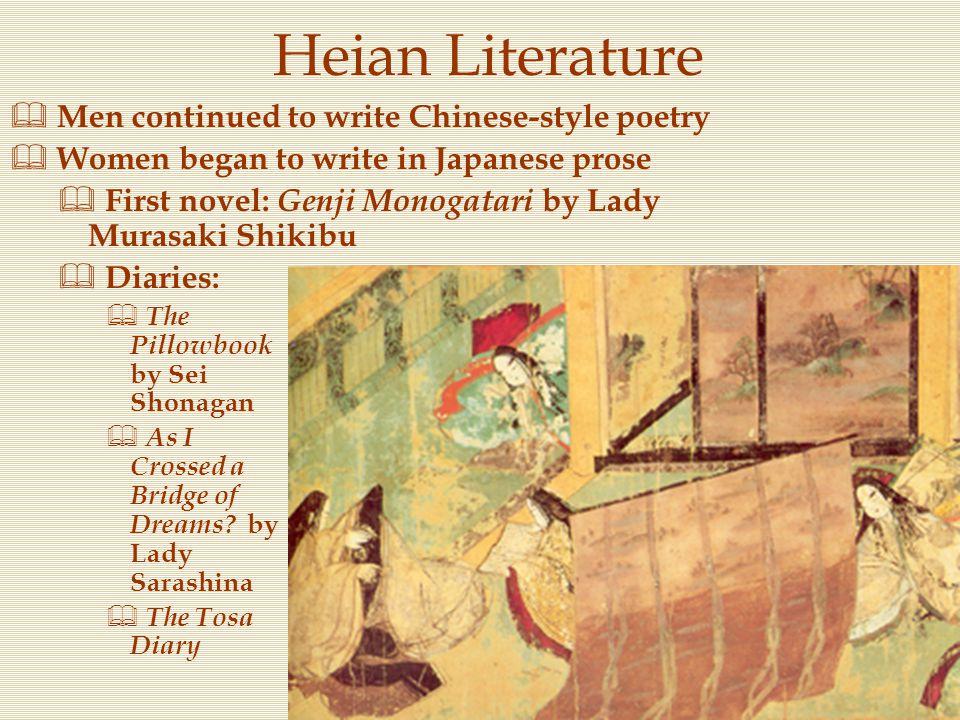 Heian Literature  Men continued to write Chinese-style poetry  Women began to write in Japanese prose  First novel: Genji Monogatari by Lady Murasa