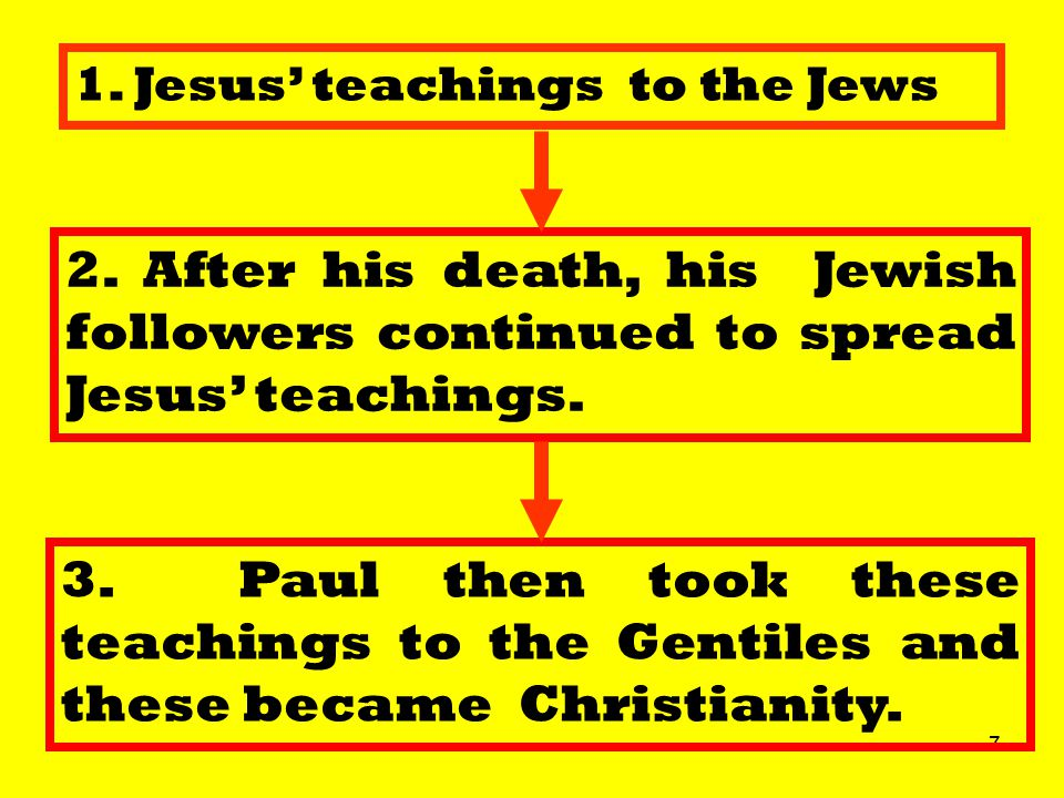 18 Jesus and his followers were never Christians ; they remained steadfast to their Jewish faith, … they worshipped regularly in the Temple at Jerusalem, … kept the Jewish festivals, and observed the Jewish Law, Brandon, S.G.F.