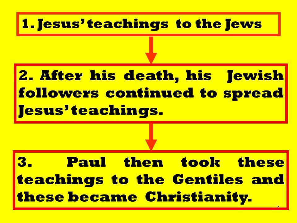 178 How did Judas die?