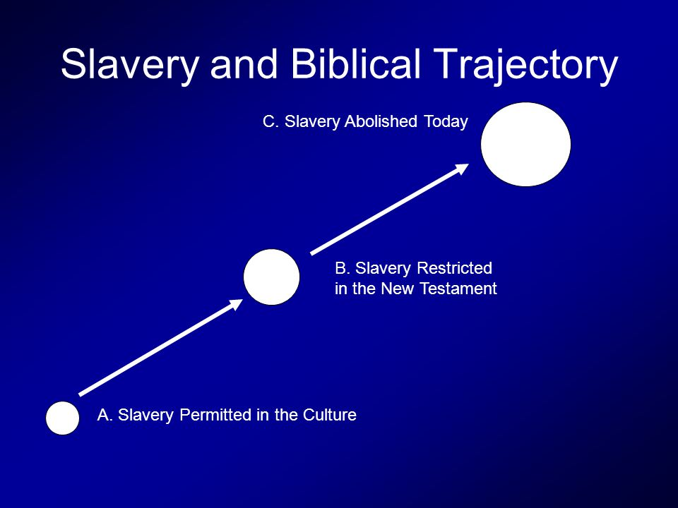 Slavery and Biblical Trajectory A. Slavery Permitted in the Culture B.