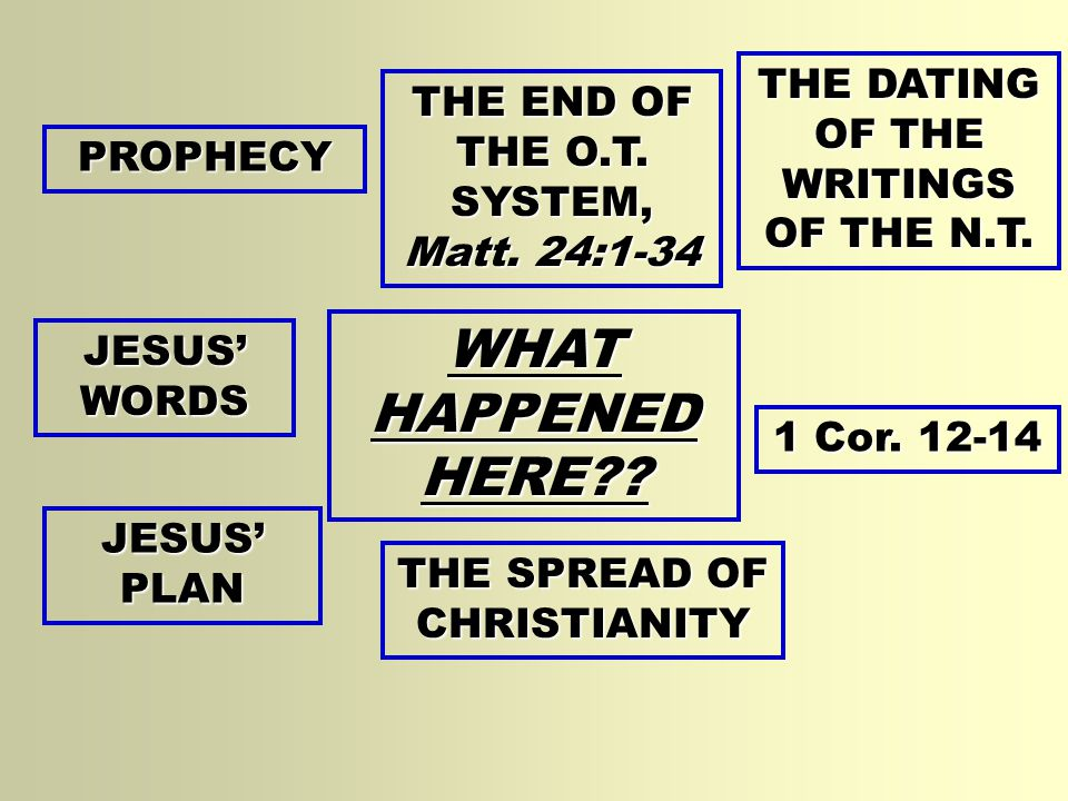 WHAT HAPPENED HERE?? PROPHECY JESUS' WORDS JESUS' PLAN THE SPREAD OF CHRISTIANITY 1 Cor. 12-14 THE END OF THE O.T. SYSTEM, Matt. 24:1-34 THE DATING OF