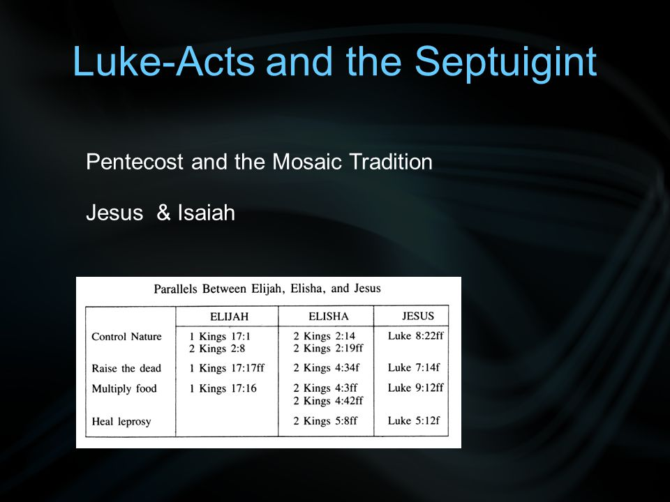 Luke-Acts and the Septuigint Pentecost and the Mosaic Tradition Jesus & Isaiah