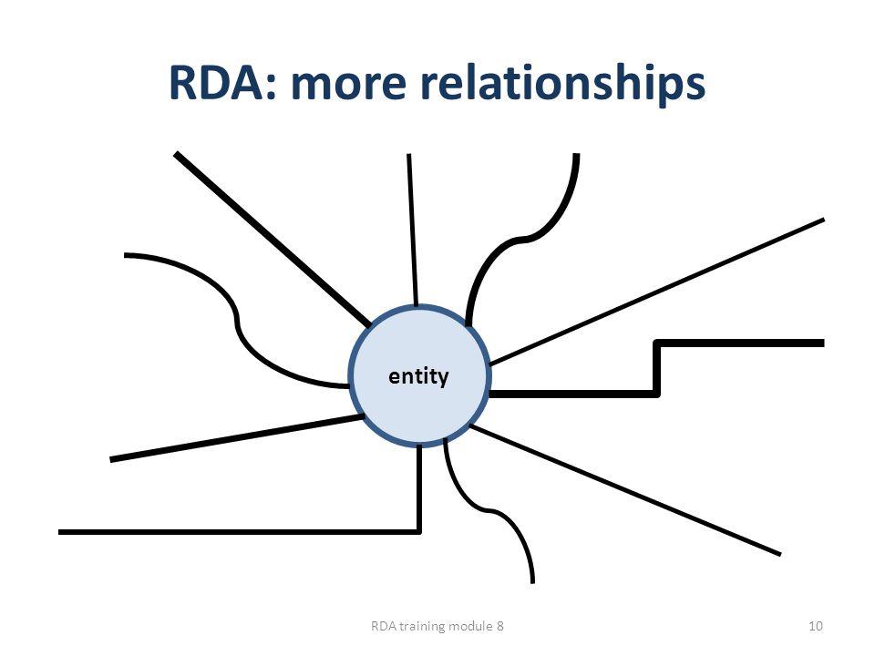 RDA: more relationships entity RDA training module 810