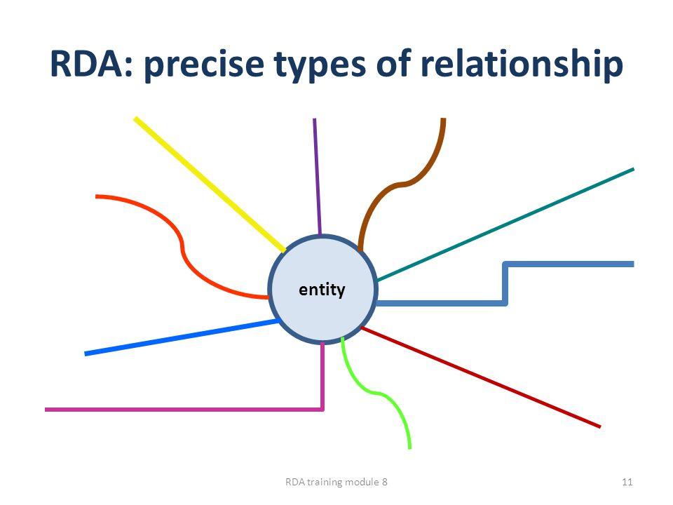 RDA: precise types of relationship entity RDA training module 811