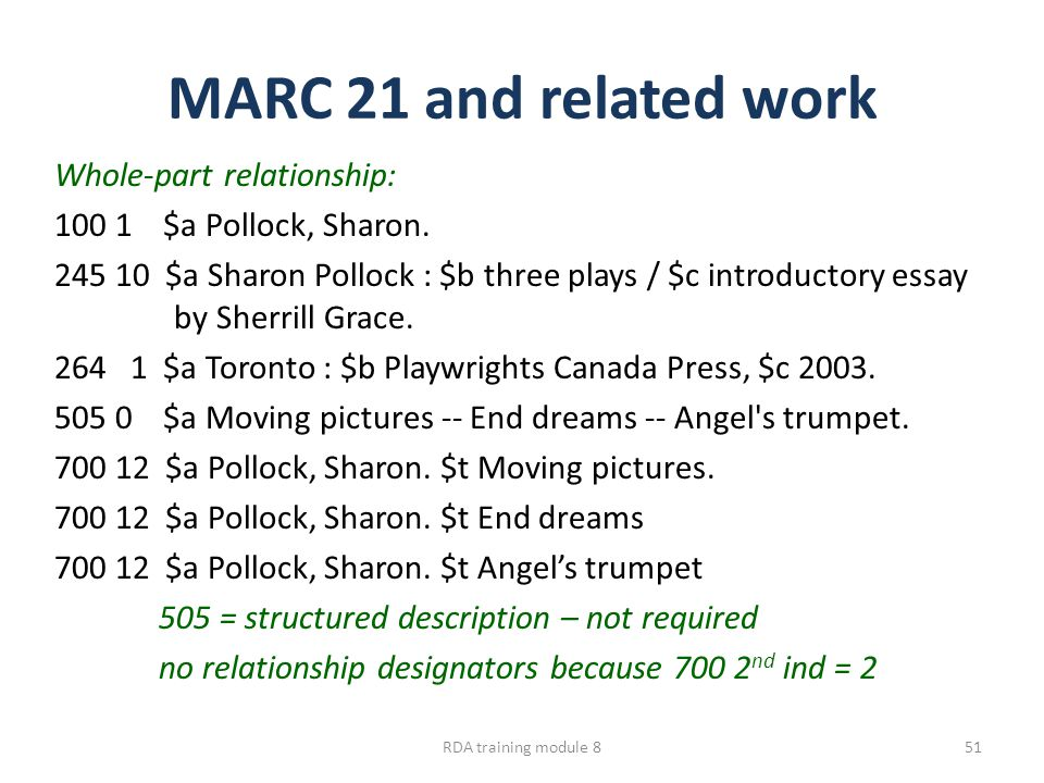 MARC 21 and related work Whole-part relationship: 100 1 $a Pollock, Sharon. 245 10 $a Sharon Pollock : $b three plays / $c introductory essay by Sherr