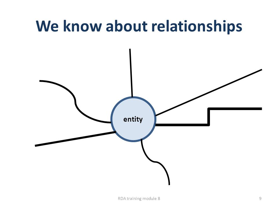 We know about relationships entity RDA training module 89