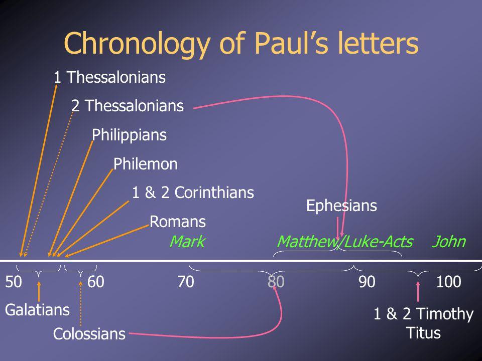MarkMatthew/Luke-ActsJohn Chronology of Paul's letters 5060708090100 1 Thessalonians 2 Thessalonians Philippians Philemon 1 & 2 Corinthians Romans Galatians Colossians Ephesians 1 & 2 Timothy Titus