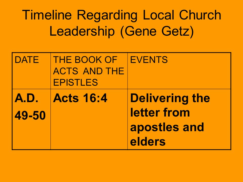 Timeline Regarding Local Church Leadership (Gene Getz) DATETHE BOOK OF ACTS AND THE EPISTLES EVENTS A.D.