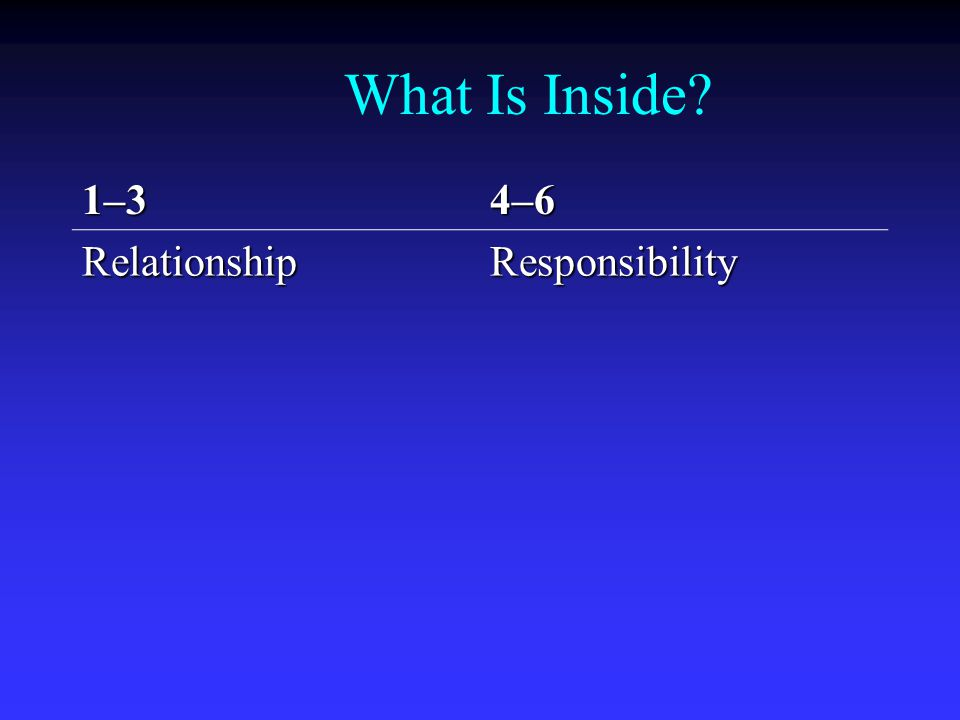 What Is Inside 1–3 4–6 RelationshipResponsibility