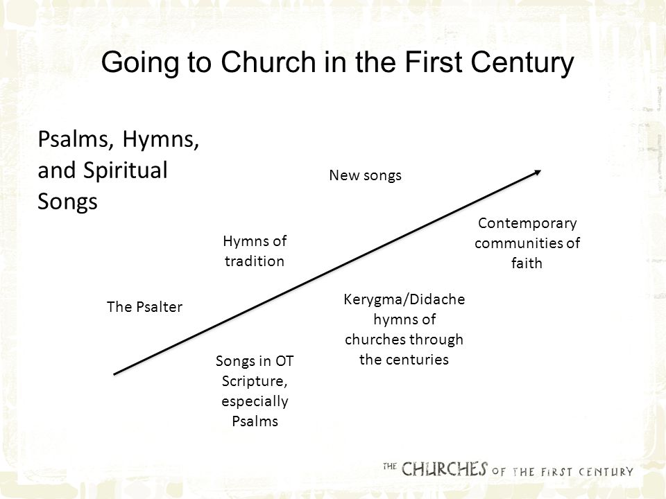 Psalms, Hymns, and Spiritual Songs The Psalter Hymns of tradition New songs Songs in OT Scripture, especially Psalms Kerygma/Didache hymns of churches through the centuries Contemporary communities of faith Going to Church in the First Century