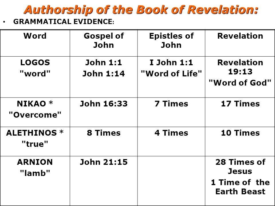 Authorship of the Book of Revelation: GRAMMATICAL EVIDENCE : Word Gospel of John Epistles of John Revelation LOGOS word John 1:1 John 1:14 I John 1:1 Word of Life Revelation 19:13 Word of God NIKAO * Overcome John 16:33 7 Times 17 Times ALETHINOS * true 8 Times 4 Times 10 Times ARNION lamb John 21:15 28 Times of Jesus 1 Time of the Earth Beast