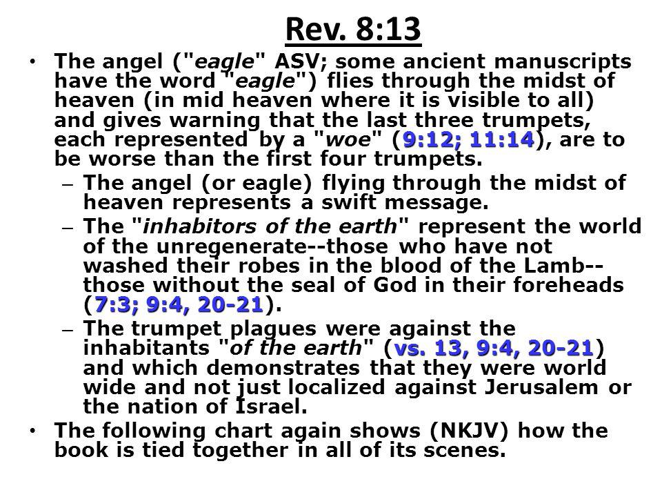 Rev. 8:13 9:12; 11:14 The angel (