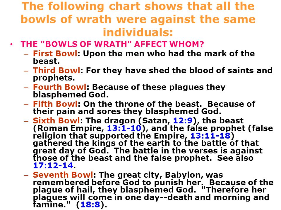 The following chart shows that all the bowls of wrath were against the same individuals: THE BOWLS OF WRATH AFFECT WHOM.