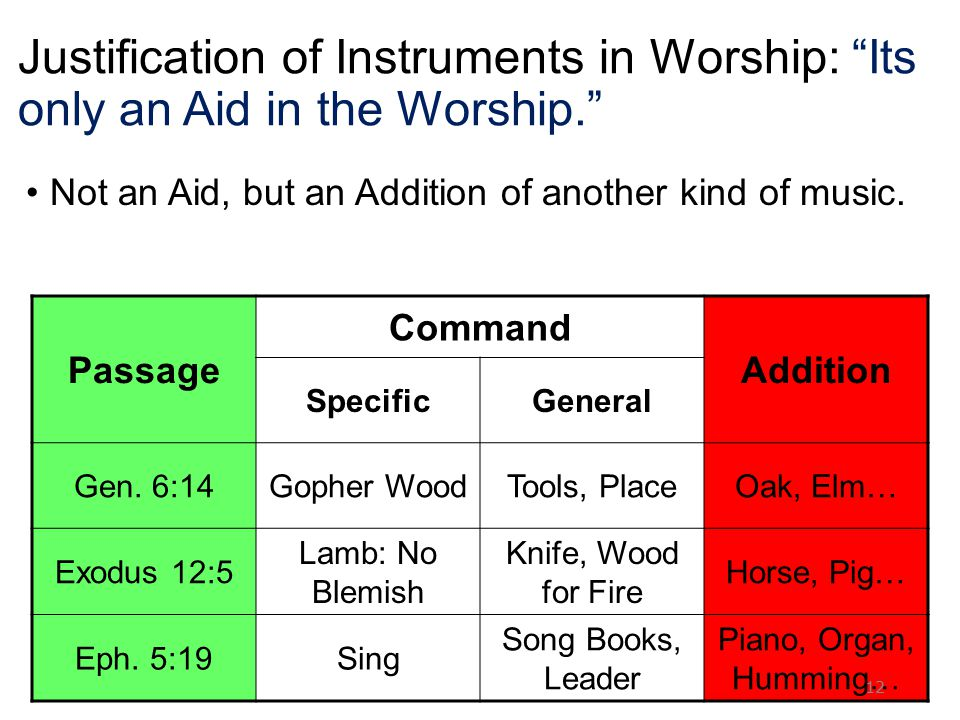 Justification of Instruments in Worship: Its only an Aid in the Worship. Not an Aid, but an Addition of another kind of music.