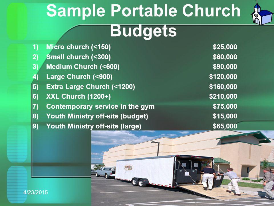 4/23/2015 Sample Portable Church Budgets 1) Micro church (<150) 2) Small church (<300) 3) Medium Church (<600) 4) Large Church (<900) 5) Extra Large C