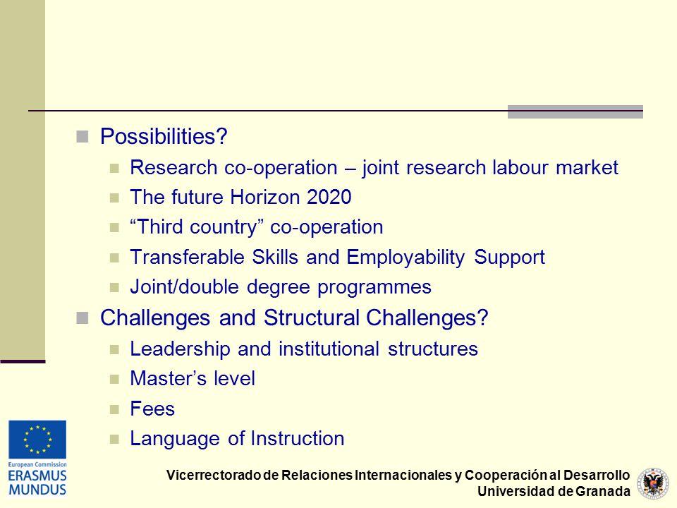 Vicerrectorado de Relaciones Internacionales y Cooperación al Desarrollo Universidad de Granada Possibilities.