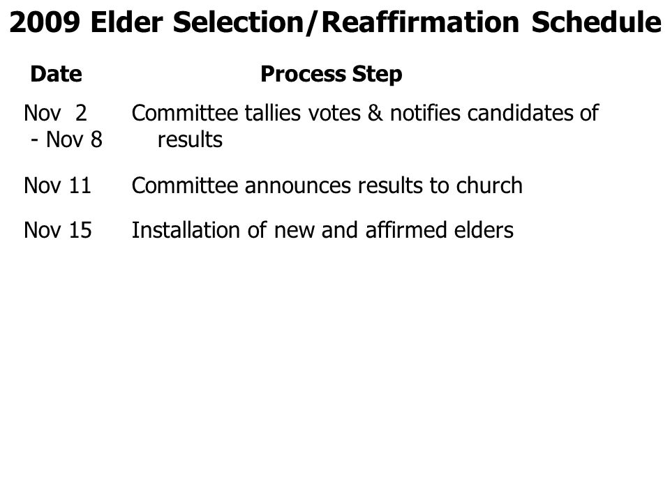 2009 Elder Selection/Reaffirmation Schedule Nov 2 Committee tallies votes & notifies candidates of - Nov 8results Date Process Step Nov 11 Committee announces results to church Nov 15 Installation of new and affirmed elders