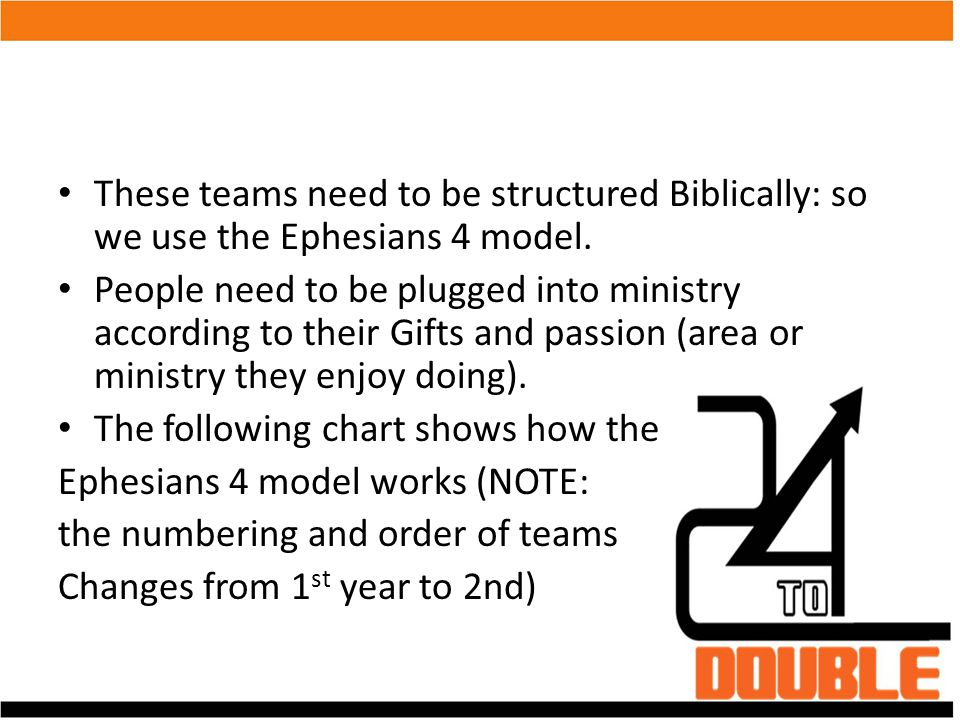 These teams need to be structured Biblically: so we use the Ephesians 4 model. People need to be plugged into ministry according to their Gifts and pa