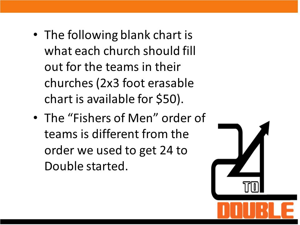 "The following blank chart is what each church should fill out for the teams in their churches (2x3 foot erasable chart is available for $50). The ""Fis"