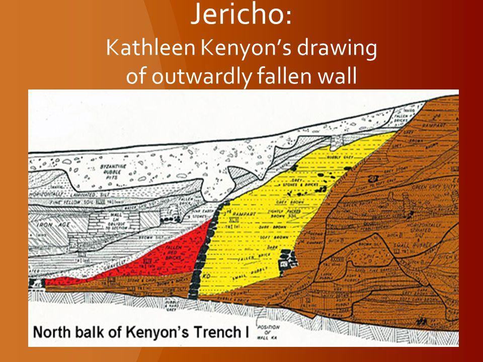Jericho: Kathleen Kenyon's drawing of outwardly fallen wall