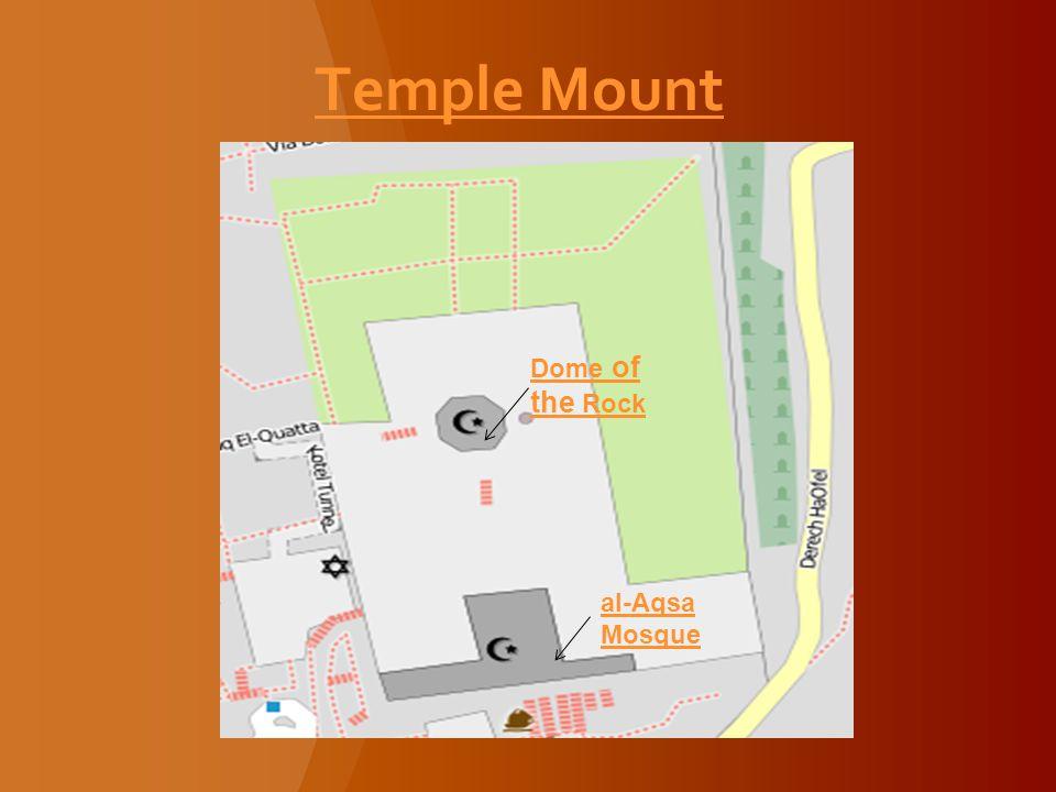King David in Archaeology: City of David