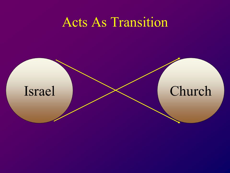 Acts As Transition IsraelChurch