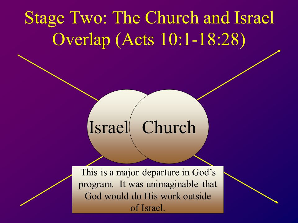Stage Two: The Church and Israel Overlap (Acts 10:1-18:28) IsraelChurch This is a major departure in God's program.