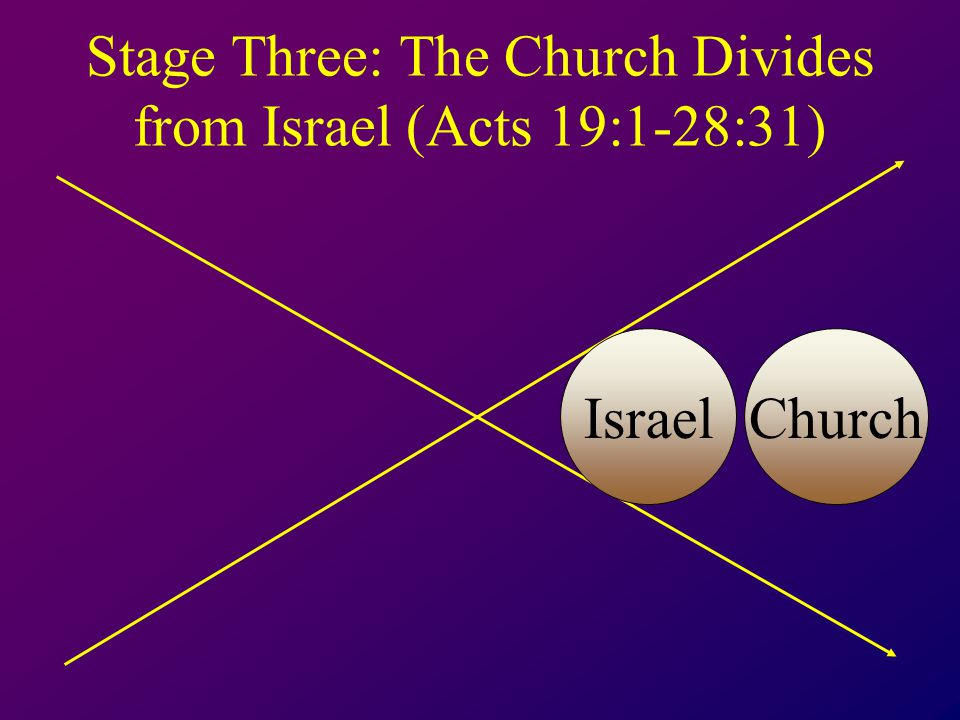 Stage Three: The Church Divides from Israel (Acts 19:1-28:31) IsraelChurch