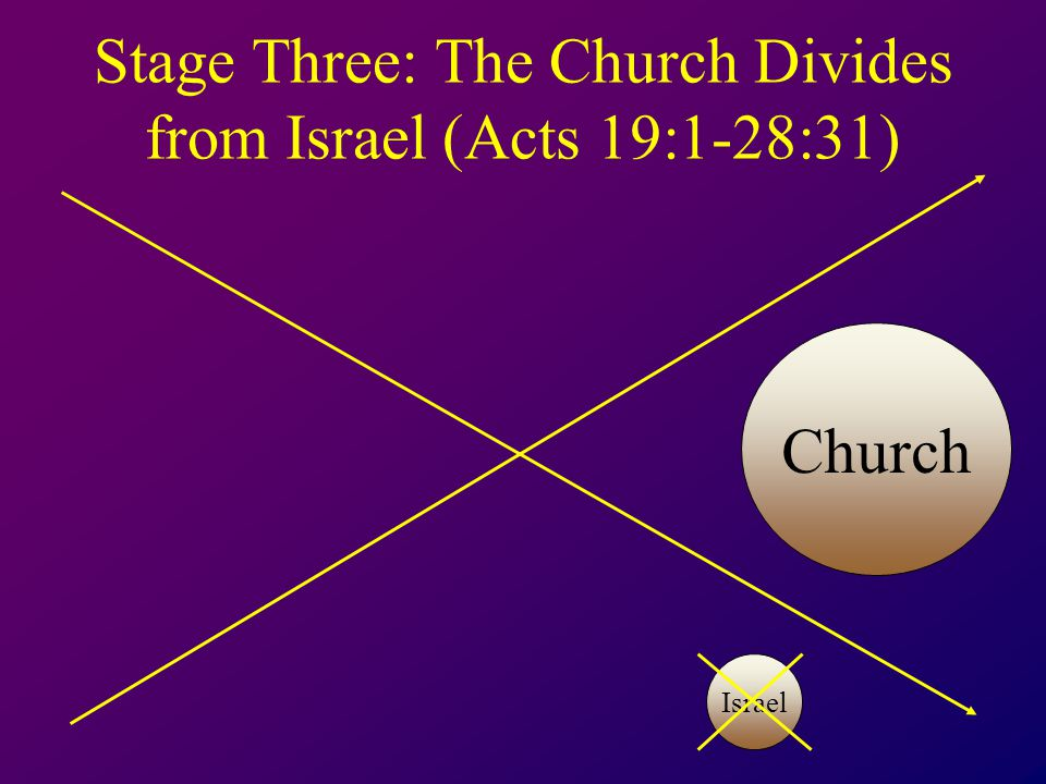 Stage Three: The Church Divides from Israel (Acts 19:1-28:31) Israel Church