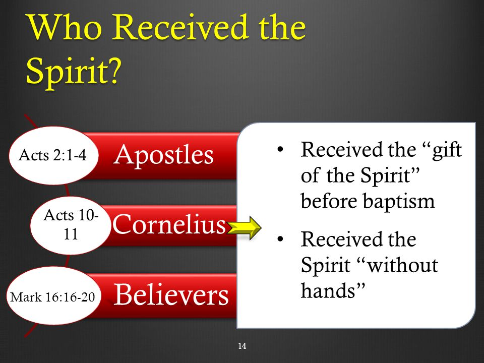 Who Received the Spirit.